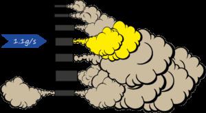 EG18 Smoke output