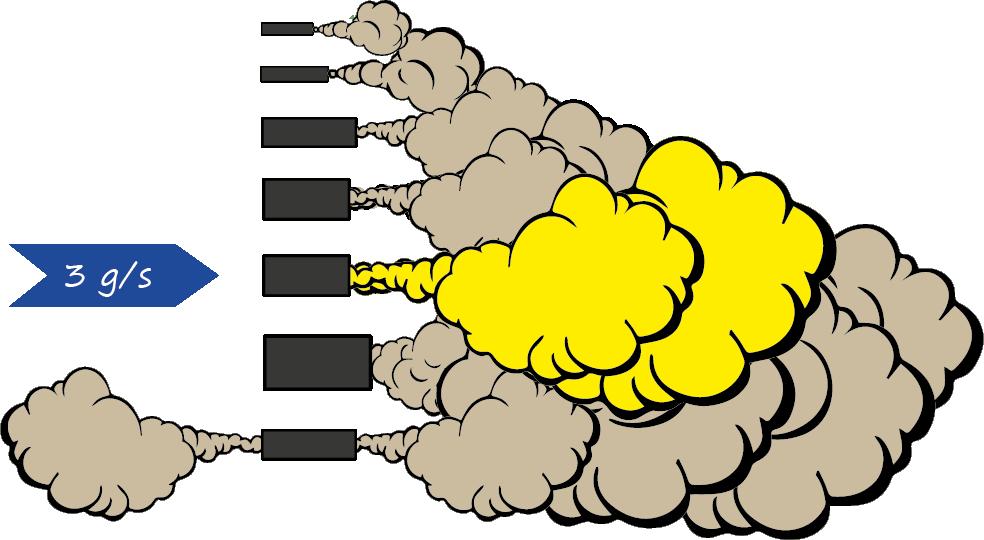 EG18X Smoke Output