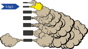 EG25 smoke output