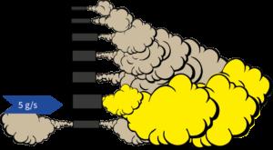 SD75 Smoke Output