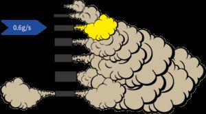 WP40 Smoke Output